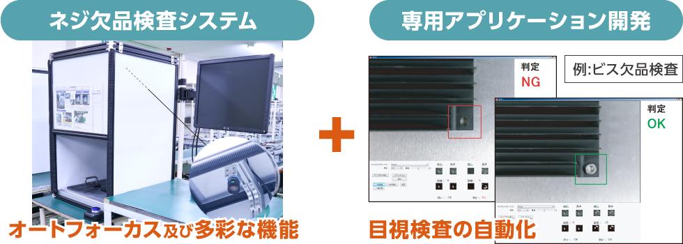 業務支援システム